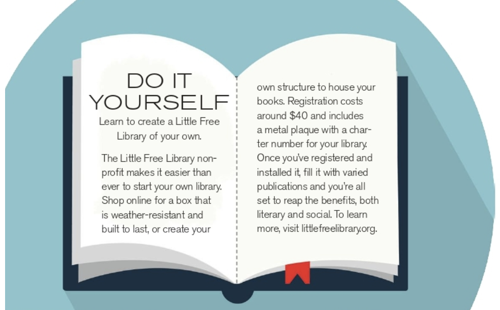 Create a Little Free Library